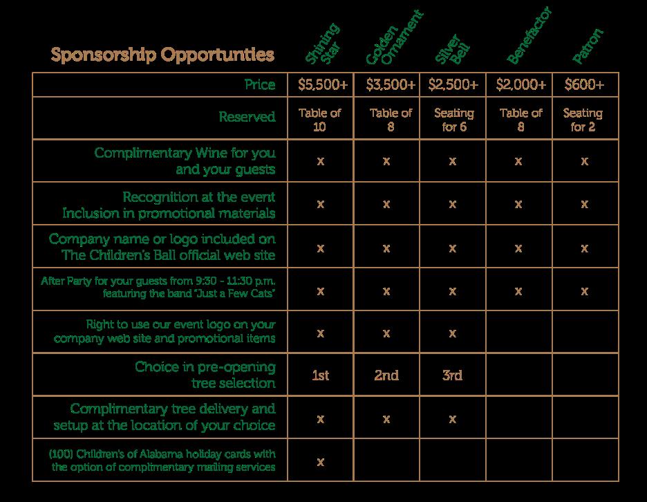 2017 Sponsorships2-01